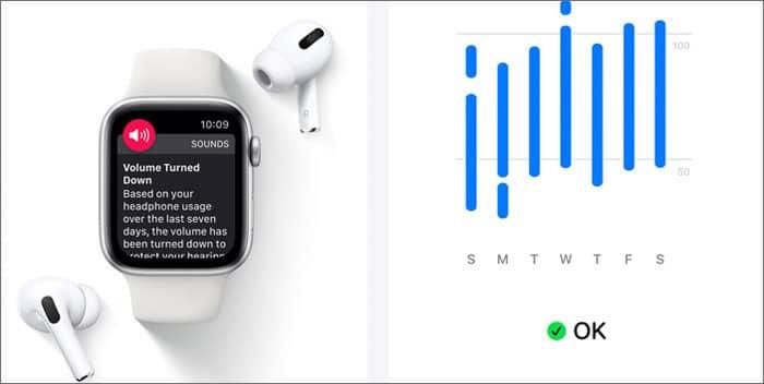 hearing health feature in watchOS 7