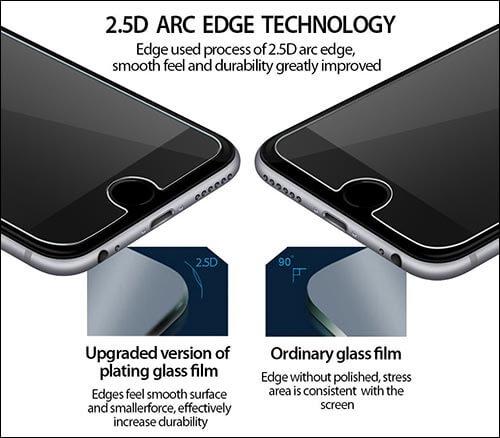 iCarez iPhone 6 Glass Screen Protector