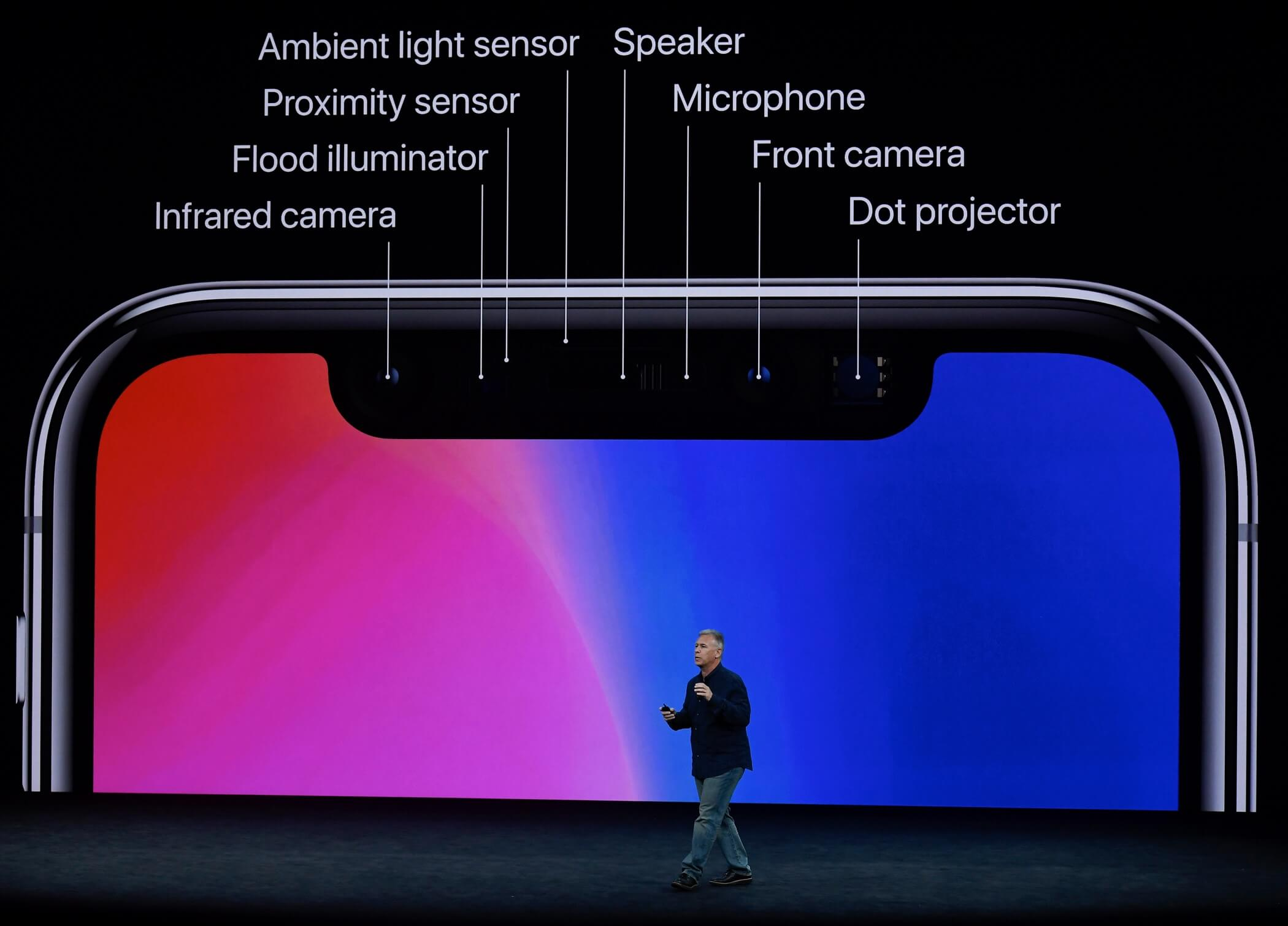 iPhone X Notch Feature