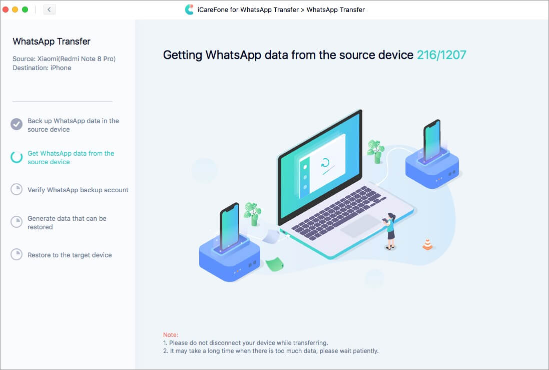 icarefone software is getting data from source device