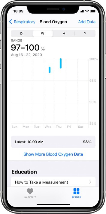 view blood oxygen data in health app on iphone