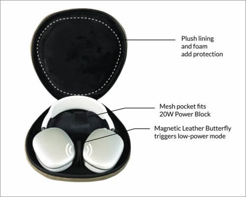 WaterField AirPods Max Case