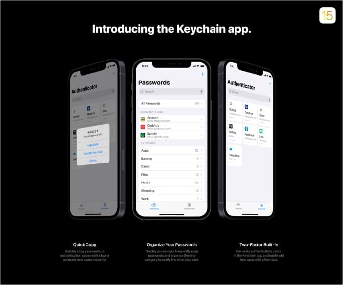Einführung der Schlüsselbund-App mit dem neuen iOS 15