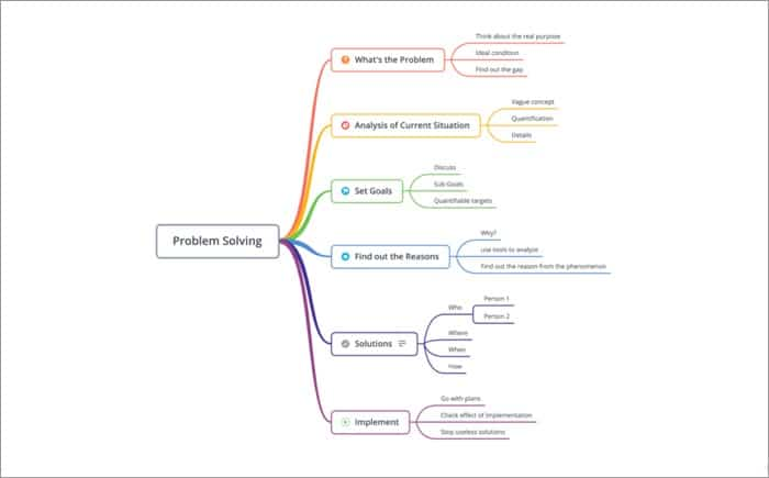 Xmind Mind Mapping Software for Mac