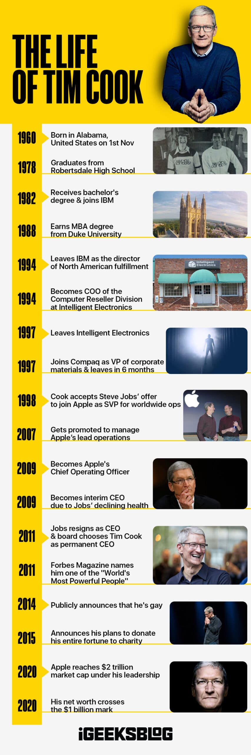 Apple CEO Tim Cook infographic biography