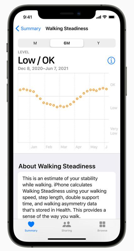 Gehstabilität iOS 15-Funktion in der Health-App auf dem iPhone